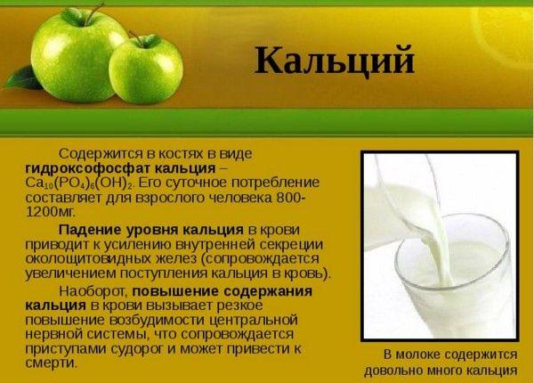 зеленый чай и кальций
